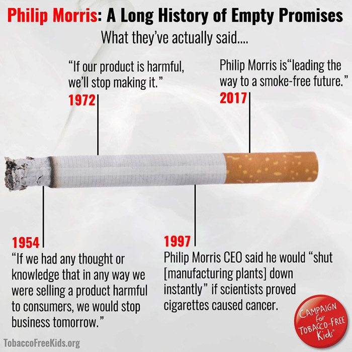 phillip morris inc quotes