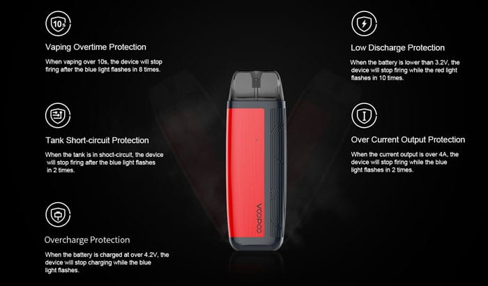 find s pod protections